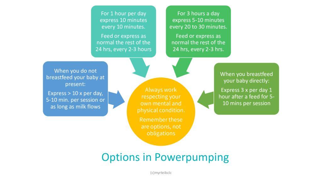 thumbnail of Powerpumping